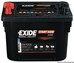 Batteria Maxxima x avviamento [Exide Technologies]