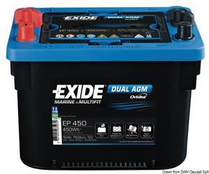 Batteria Maxxima x servizi e avviamento 50 Ah [Exide Technologies]