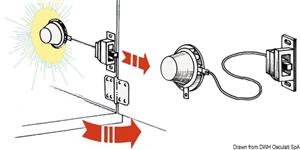 Luce ABS bianco per armadi [Batsystem]