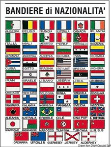 Tabella adesiva bandiere nazionalità [Osculati]