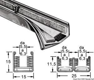Canalina inox doppia 25x11,5  [OSCULATI]