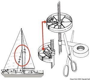 Sailguard rotelle di protezione per le vele [Osculati]