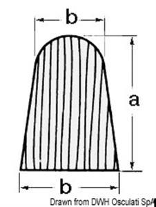 Profilo falchetta ARC [ARC]