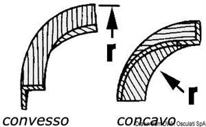 Angolo convesso per 71.028.00 [ARC]