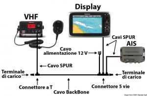 Cavo Backbone STNG da 5m [Raymarine]