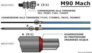 Cavo M90 Mach da 23' [Ultraflex]