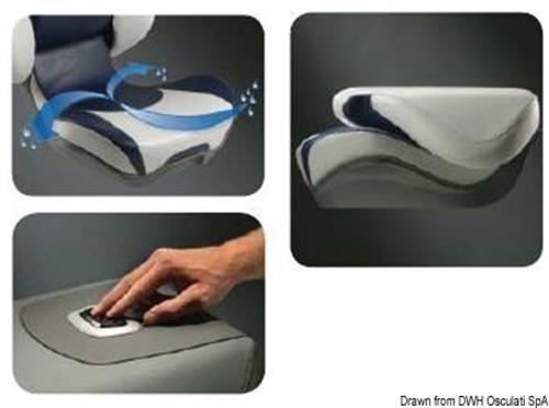 Sedile ribaltabile Attwood Centric II ergonomico  [OSCULATI]